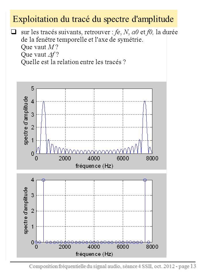 Composition fréquentielle du signal audio, séance 4 SSII, oct. 2012 - page 13 Exploitation du tracé du spectre d'amplitude sur les tracés suivants, re