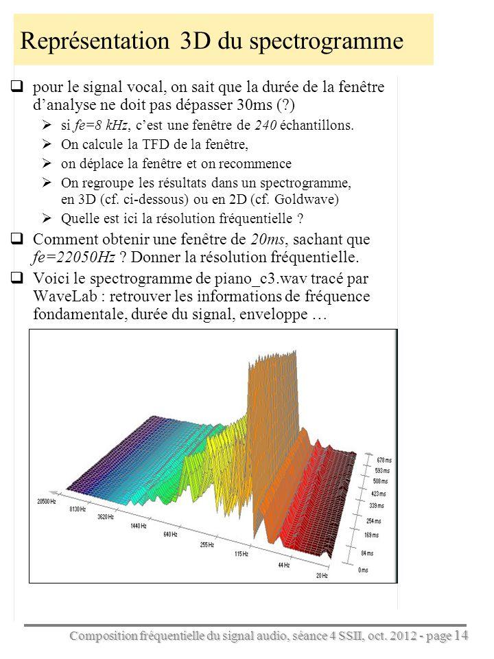 Composition fréquentielle du signal audio, séance 4 SSII, oct. 2012 - page 14 Représentation 3D du spectrogramme pour le signal vocal, on sait que la
