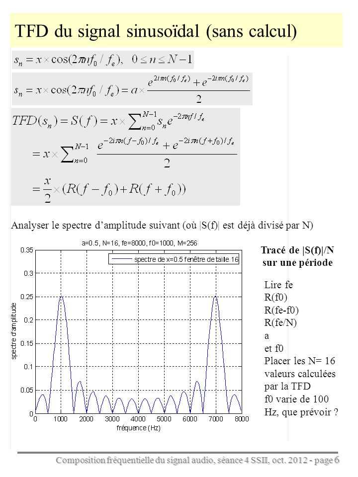 Composition fréquentielle du signal audio, séance 4 SSII, oct. 2012 - page 6 TFD du signal sinusoïdal (sans calcul) Analyser le spectre damplitude sui