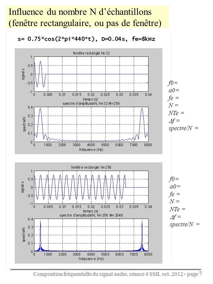 Composition fréquentielle du signal audio, séance 4 SSII, oct. 2012 - page 7 Influence du nombre N déchantillons (fenêtre rectangulaire, ou pas de fen