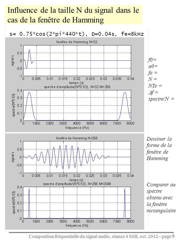 Composition fréquentielle du signal audio, séance 4 SSII, oct. 2012 - page 9 Influence de la taille N du signal dans le cas de la fenêtre de Hamming D