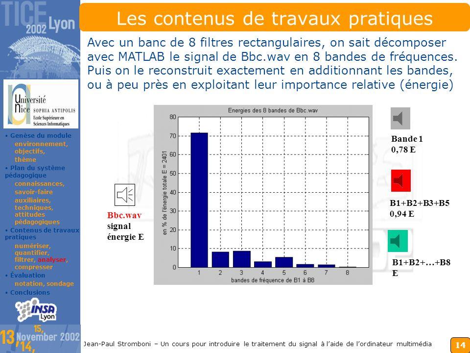 13 Jean-Paul Stromboni – Un cours pour introduire le traitement du signal à laide de lordinateur multimédia Les contenus de travaux pratiques On simul