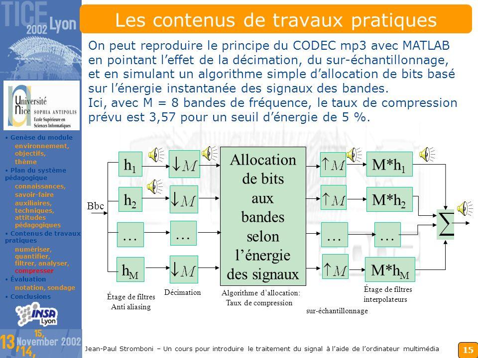 14 Jean-Paul Stromboni – Un cours pour introduire le traitement du signal à laide de lordinateur multimédia Les contenus de travaux pratiques Avec un