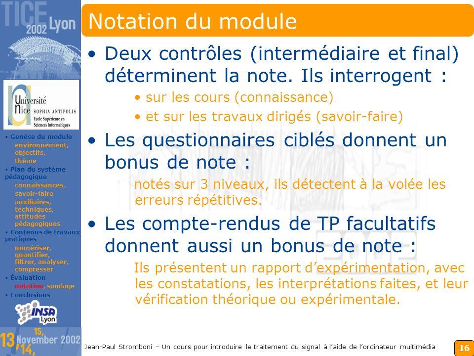 15 Jean-Paul Stromboni – Un cours pour introduire le traitement du signal à laide de lordinateur multimédia Les contenus de travaux pratiques h1h1 h2h