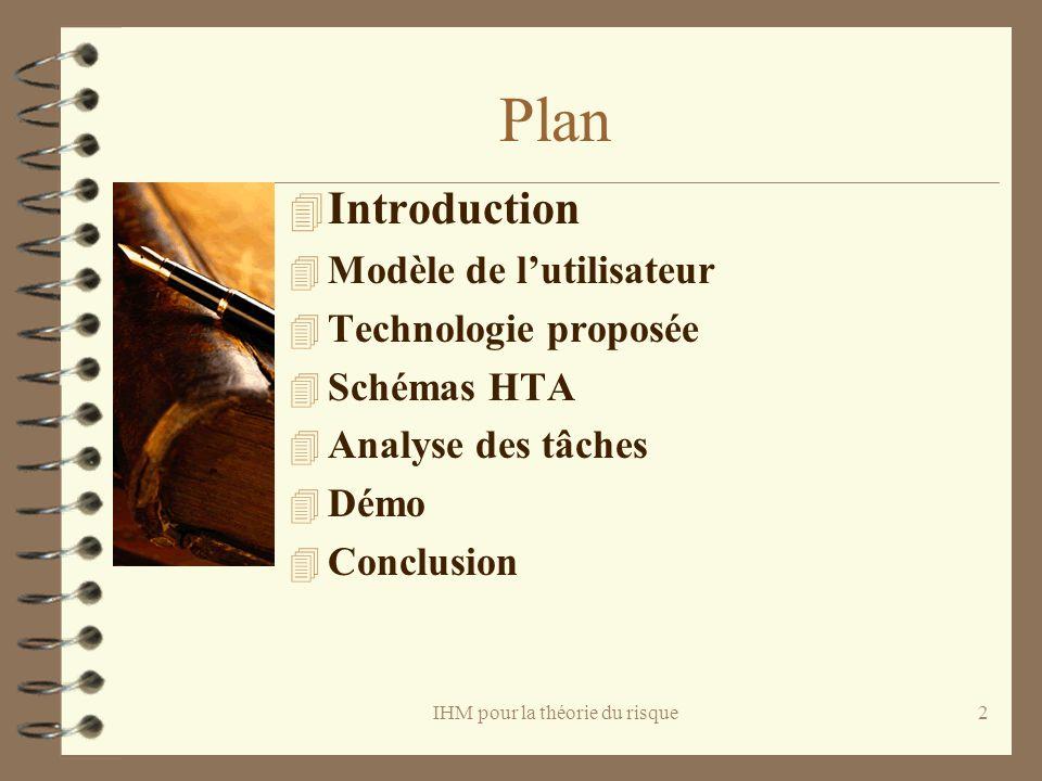 IHM pour la théorie du risque2 Plan 4 Introduction 4 Modèle de lutilisateur 4 Technologie proposée 4 Schémas HTA 4 Analyse des tâches 4 Démo 4 Conclus