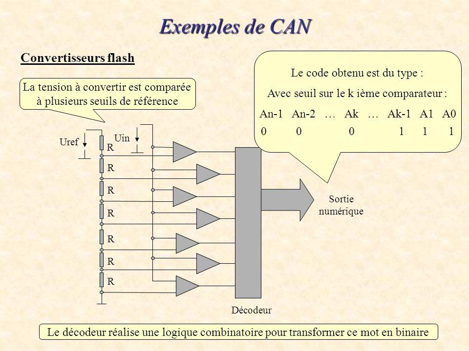 Exemples de CAN Convertisseurs à intégration numérique Et oui, cest le même principe que celui dun système bouclé ! Capteur Actionneur Système de régl