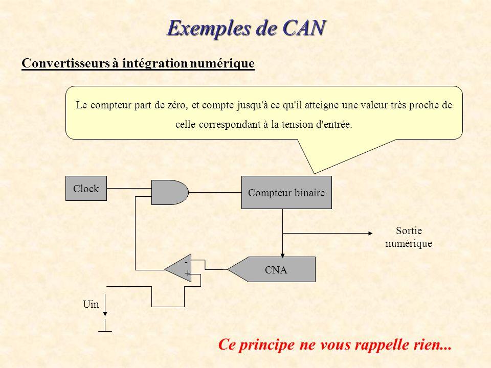 Le montage logique en aval compte le temps que met la sortie de l'intégrateur à rejoindre la tension d'entrée La tension de référence est intégrée par