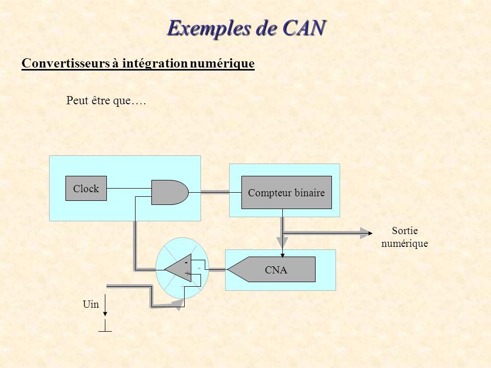 + - Exemples de CAN Convertisseurs à intégration numérique Clock Compteur binaire -+-+ CNA Uin Sortie numérique Peut être que….