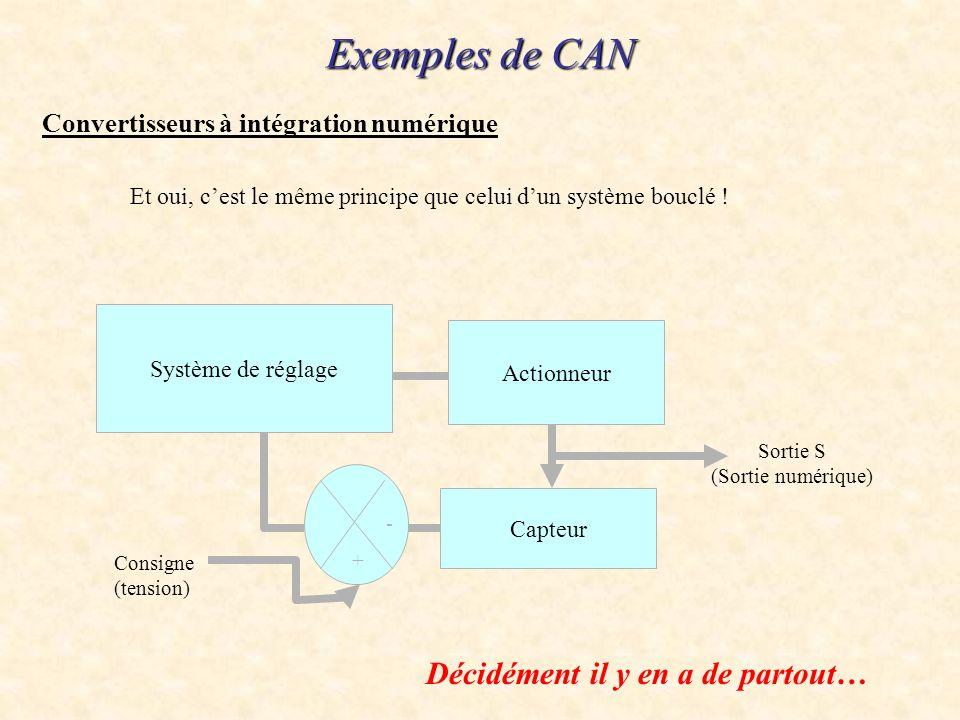 Exemples de CAN Convertisseurs à intégration numérique Et oui, cest le même principe que celui dun système bouclé .