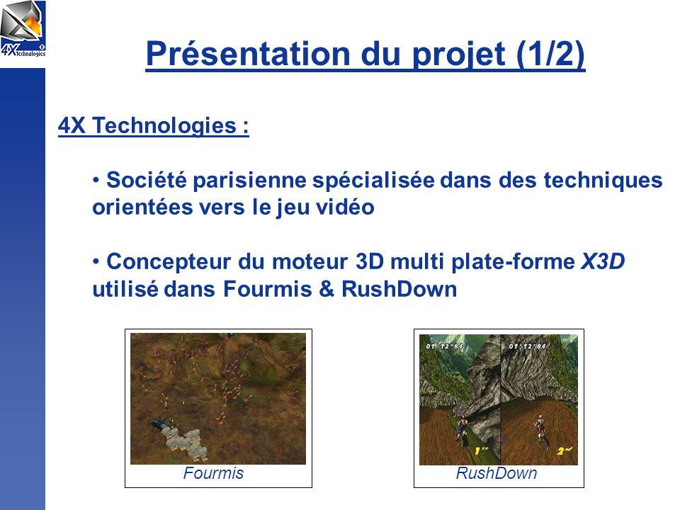 Présentation du projet (1/2) 4X Technologies : Société parisienne spécialisée dans des techniques orientées vers le jeu vidéo Concepteur du moteur 3D multi plate-forme X3D utilisé dans Fourmis & RushDown FourmisRushDown