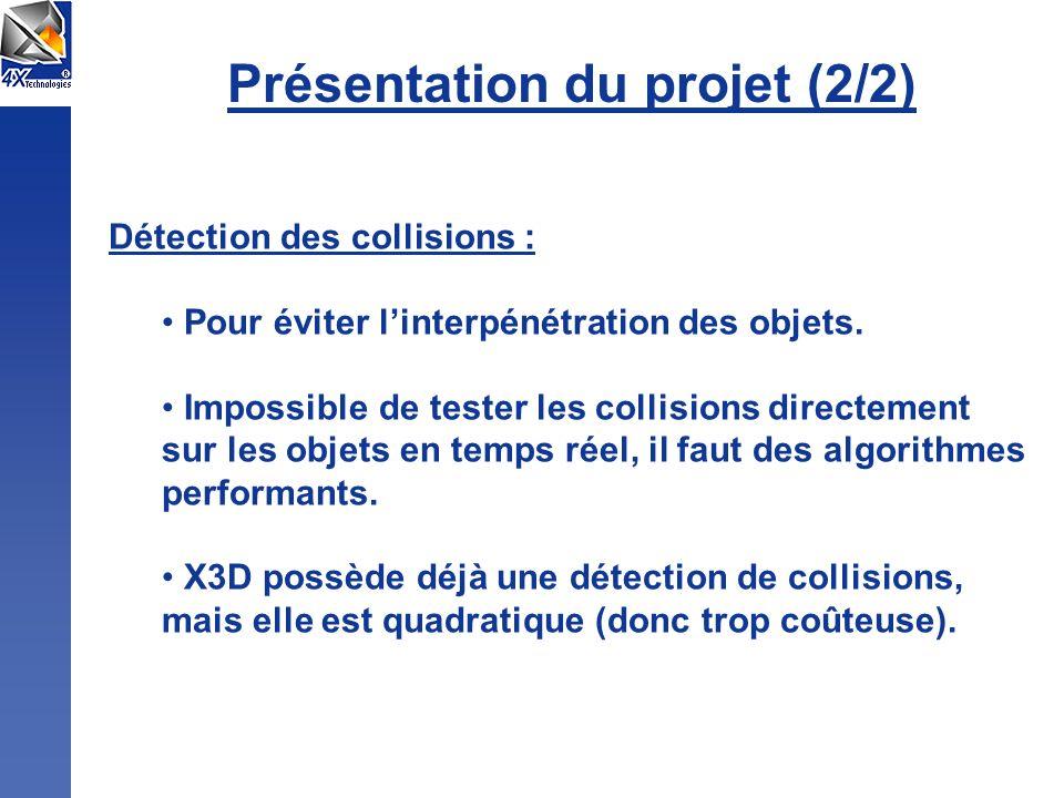 Présentation du projet (2/2) Détection des collisions : Pour éviter linterpénétration des objets. Impossible de tester les collisions directement sur