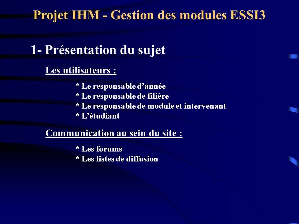 Projet IHM - Gestion des modules ESSI3 1- Présentation du sujet Les utilisateurs : * Le responsable dannée * Le responsable de filière * Le responsable de module et intervenant * Létudiant Communication au sein du site : * Les forums * Les listes de diffusion