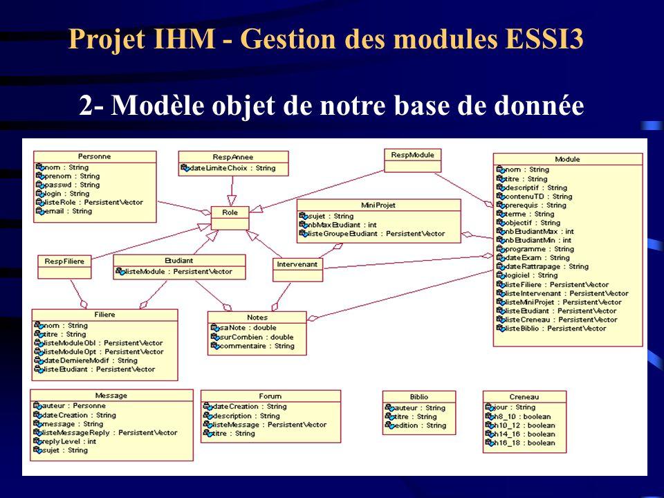Projet IHM - Gestion des modules ESSI3 1- Présentation du sujet Les utilisateurs : * Le responsable dannée * Le responsable de filière * Le responsabl