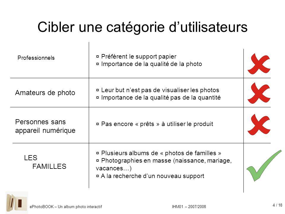 4 / 18 ePhotoBOOK – Un album photo interactif IHM01 – 2007/2008 Cibler une catégorie dutilisateurs Professionnels Amateurs de photo Personnes sans app