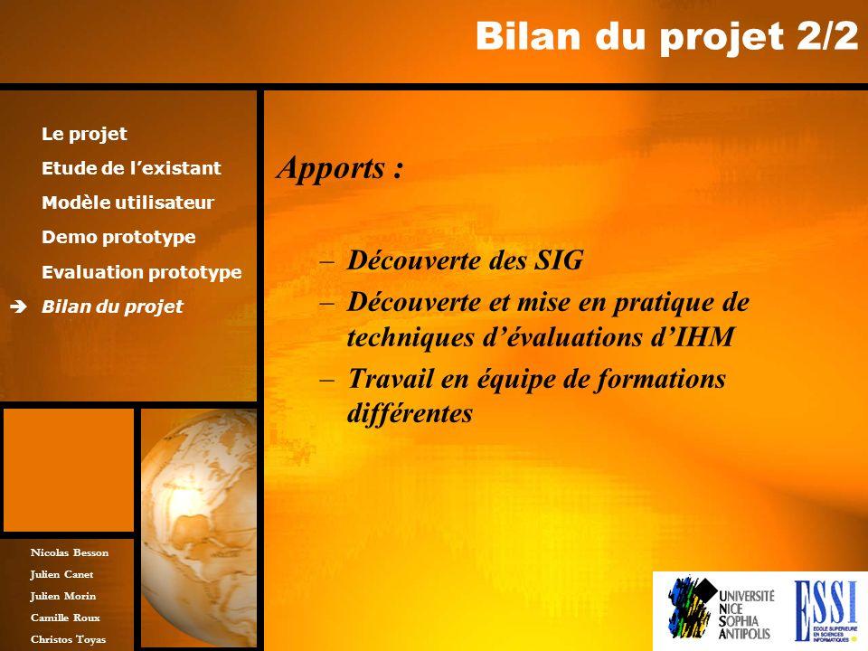 Nicolas Besson Julien Canet Julien Morin Camille Roux Christos Toyas Bilan du projet 2/2 Apports : –Découverte des SIG –Découverte et mise en pratique