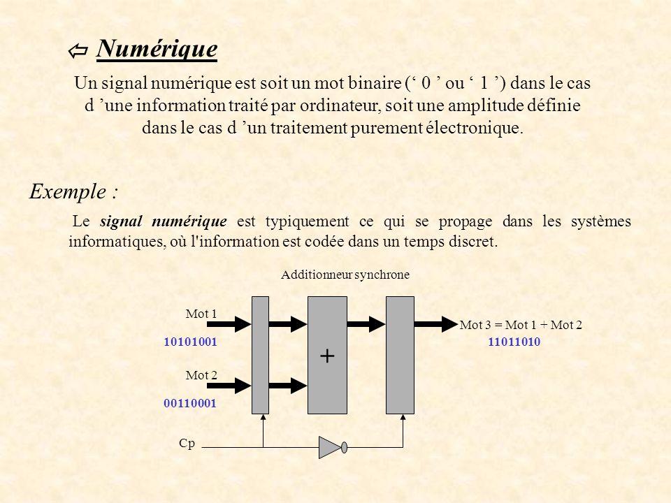 Numérique Un signal numérique est soit un mot binaire ( 0 ou 1 ) dans le cas d une information traité par ordinateur, soit une amplitude définie dans le cas d un traitement purement électronique.