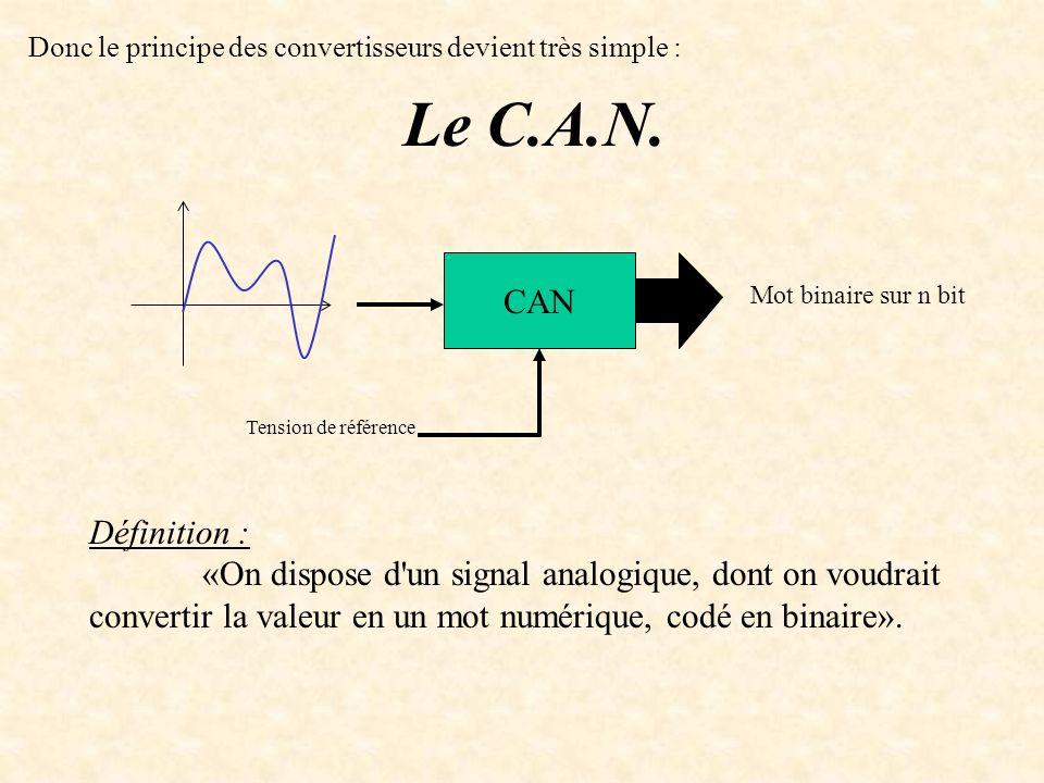Numérique Un signal numérique est soit un mot binaire ( 0 ou 1 ) dans le cas d une information traité par ordinateur, soit une amplitude définie dans