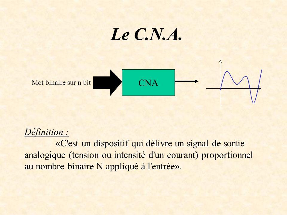 Définition : «C est un dispositif qui délivre un signal de sortie analogique (tension ou intensité d un courant) proportionnel au nombre binaire N appliqué à l entrée».