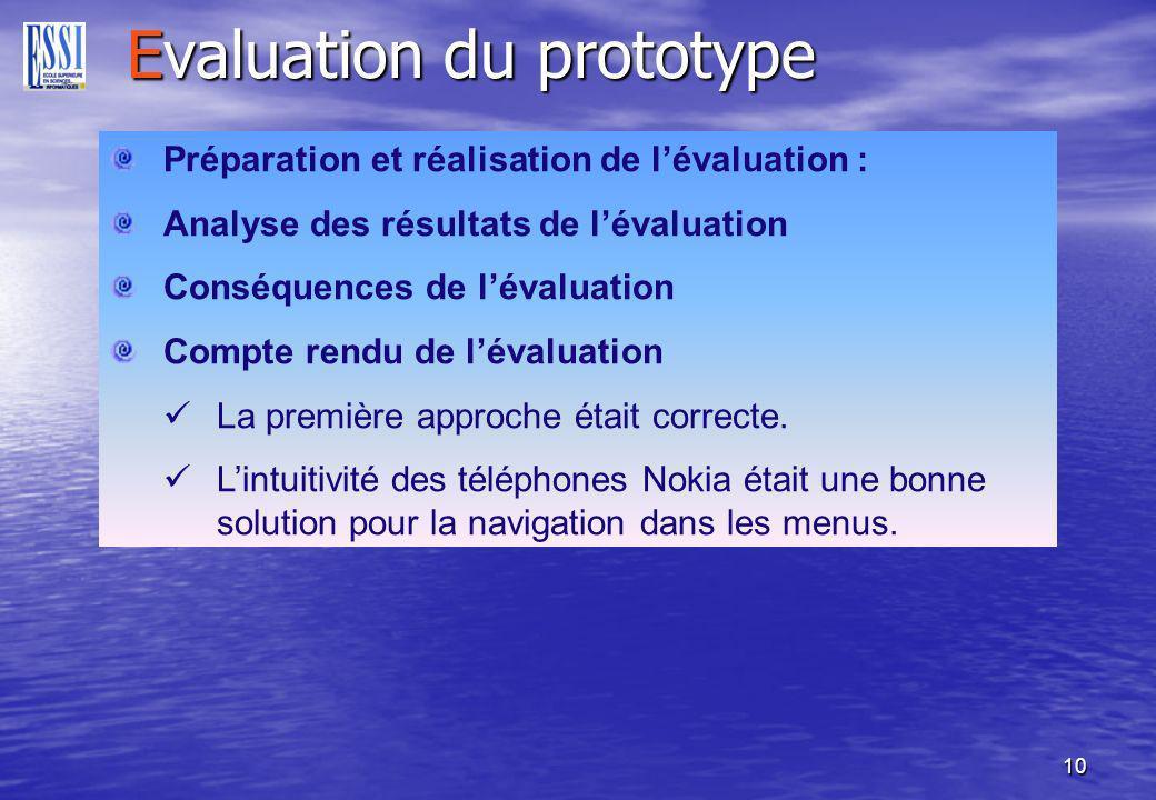 10 Evaluation du prototype Préparation et réalisation de lévaluation : Analyse des résultats de lévaluation Conséquences de lévaluation Compte rendu de lévaluation La première approche était correcte.