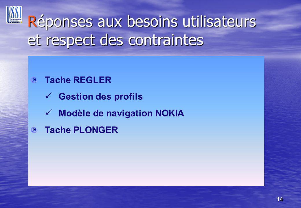 14 Réponses aux besoins utilisateurs et respect des contraintes Réponses aux besoins utilisateurs et respect des contraintes Tache REGLER Gestion des profils Modèle de navigation NOKIA Tache PLONGER