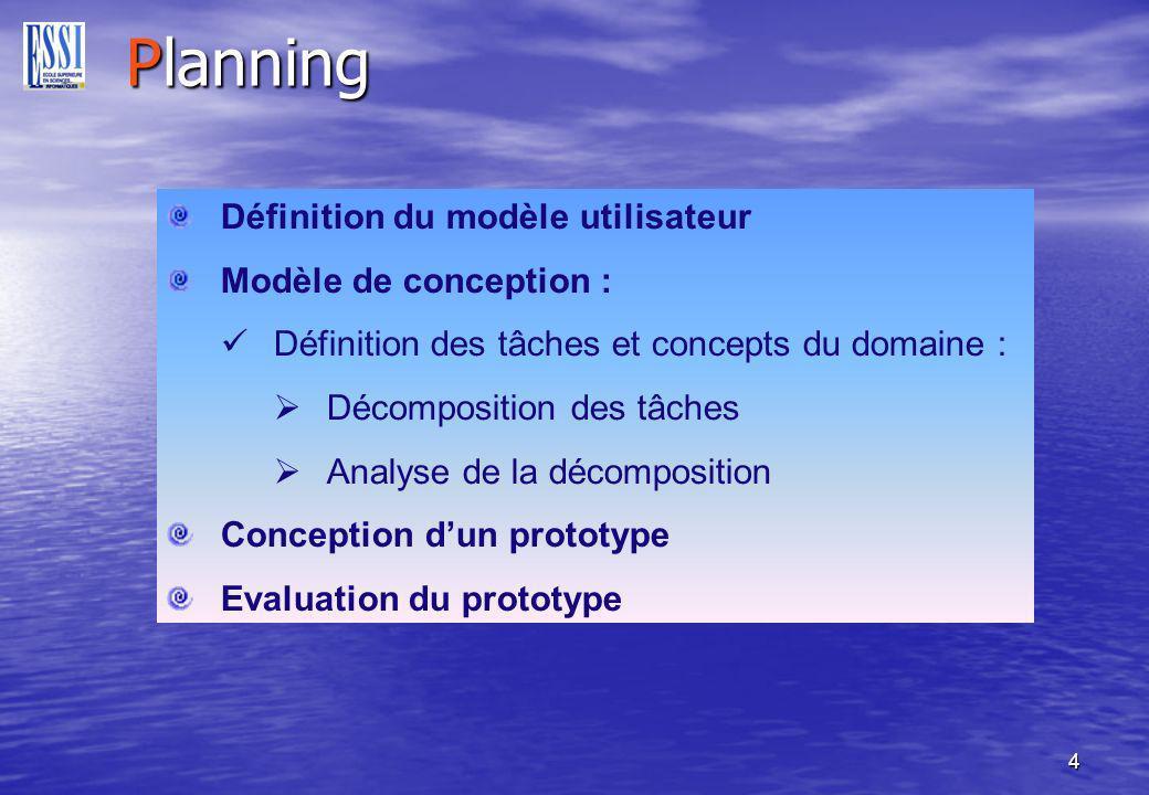 4 Planning Définition du modèle utilisateur Modèle de conception : Définition des tâches et concepts du domaine : Décomposition des tâches Analyse de la décomposition Conception dun prototype Evaluation du prototype
