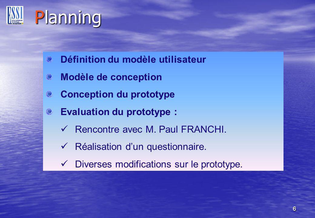 6 Définition du modèle utilisateur Modèle de conception Conception du prototype Evaluation du prototype : Rencontre avec M.