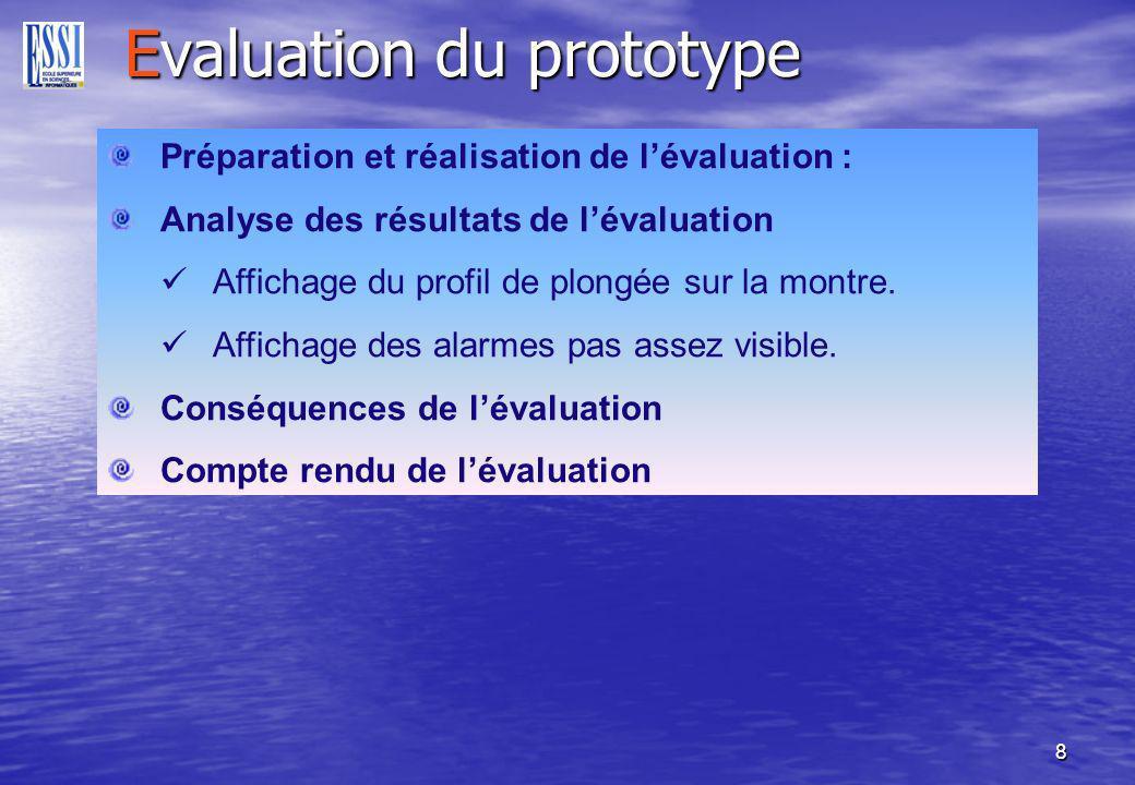 8 Evaluation du prototype Préparation et réalisation de lévaluation : Analyse des résultats de lévaluation Affichage du profil de plongée sur la montre.