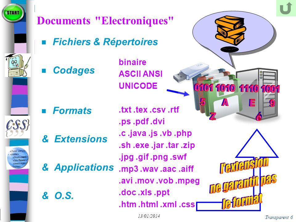 Transparent 7 13/01/2014 Codages n UNICODE (UCS, 1991) - UTF-8 & UTF-16 permet de représenter un caractère par un code sur 1 à 4 octets, indépendant de tout système d exploitation ou langage de programmation.