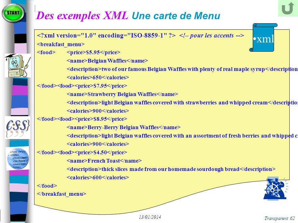 Transparent 62 13/01/2014 Des exemples XML Une carte de Menu $5.95 Belgian Waffles two of our famous Belgian Waffles with plenty of real maple syrup 6
