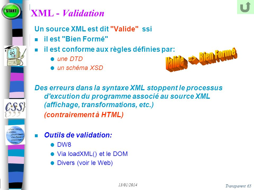Transparent 65 13/01/2014 XML - Validation Un source XML est dit