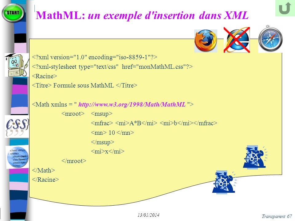 Transparent 67 13/01/2014 MathML: un exemple d'insertion dans XML Formule sous MathML A*B b 10 x