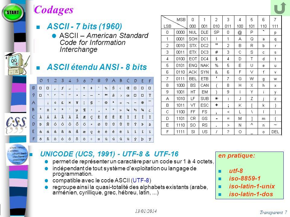Transparent 58 13/01/2014 XML - eXtensible Marked up Langage n XML est une recommandation W3C (1998) n XML est un métalangage les balises ne sont pas limitées XML permet de définir des Langages de balisage Dialectes n Le balisage est structurel (Arborescence enracinée dessinée) DOM n Le principe de formatage est celui des boites rectangulaires bien emboîtées (parenthésées) XML bien formé n La DTD ou un XML-schéma définit une structure logique générique de validation XML valide n XML supporte les feuilles de styles séparées (CSS ) n XML supporte les transformations XSL (XSLT)
