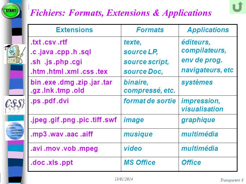 Transparent 99 13/01/2014 CSS: les Styles Multiples en HTML n Styles multiples <link rel= stylesheet href= Style1.css type= text/css /> <link rel= stylesheet href= Style2.css type= text/css /> @import Fontes.css ; @import Tables.css ;.center { } #navBar { } n style prédéfini des balises n balise n attribut.class n attribut #id n CSS par @import n CSS par link stylesheet