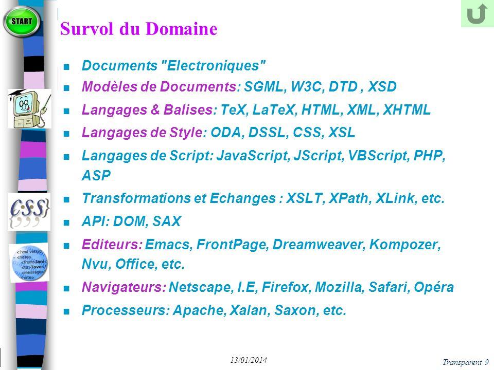 Transparent 70 13/01/2014 XHML: un exemple d insertion dans XML XHTML et XML Liens sous XHTML Visit W3C Tutorial http://www.w3schools.comz chez Moi http://www.essi.fr/~pfz