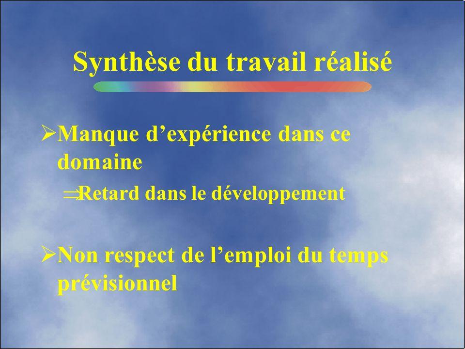 Synthèse du travail réalisé Mise en application des connaissances Conception & Développement dune application Travail en équipe