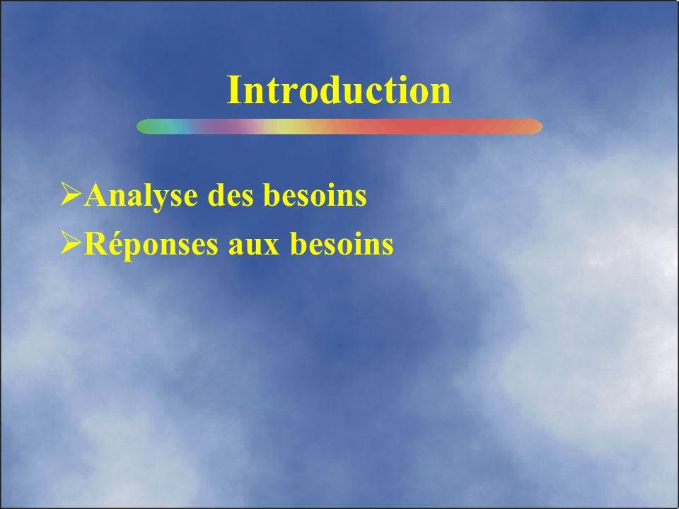 PLAN Introduction Démonstration Architecture utilisée Synthèse du travail réalisé
