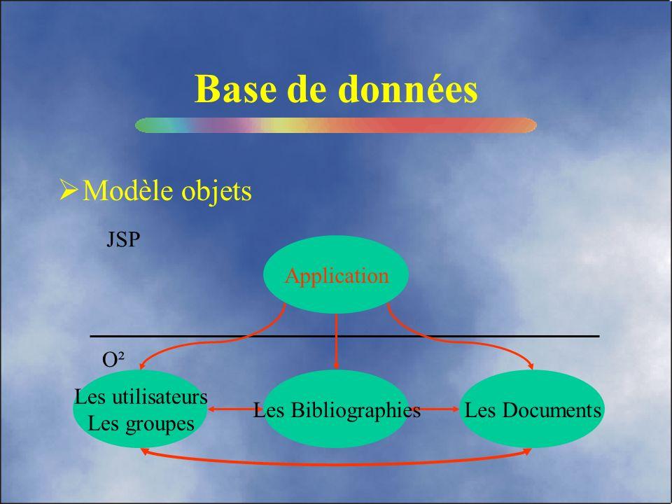 Base de données Utilisation dune base de données orientée objets (O²) Conception du modèle objets Interactions et persistances