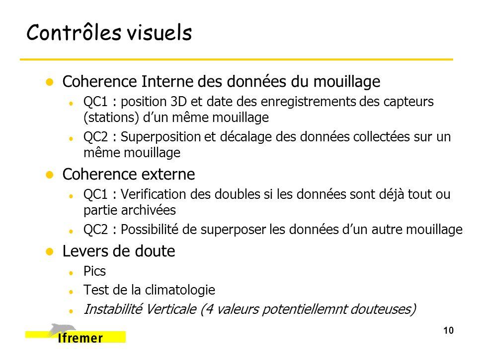 10 Contrôles visuels l Coherence Interne des données du mouillage l QC1 : position 3D et date des enregistrements des capteurs (stations) dun même mou