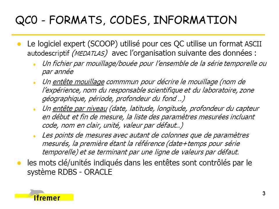 3 QC0 - FORMATS, CODES, INFORMATION l Le logiciel expert (SCOOP) utilisé pour ces QC utilise un format ASCII autodescriptif ( MEDATLAS ) avec lorganis