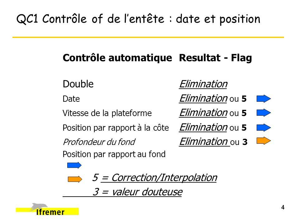 4 QC1 Contrôle of de lentête : date et position Contrôle automatiqueResultat - Flag DoubleElimination Date Elimination ou 5 Vitesse de la plateforme E