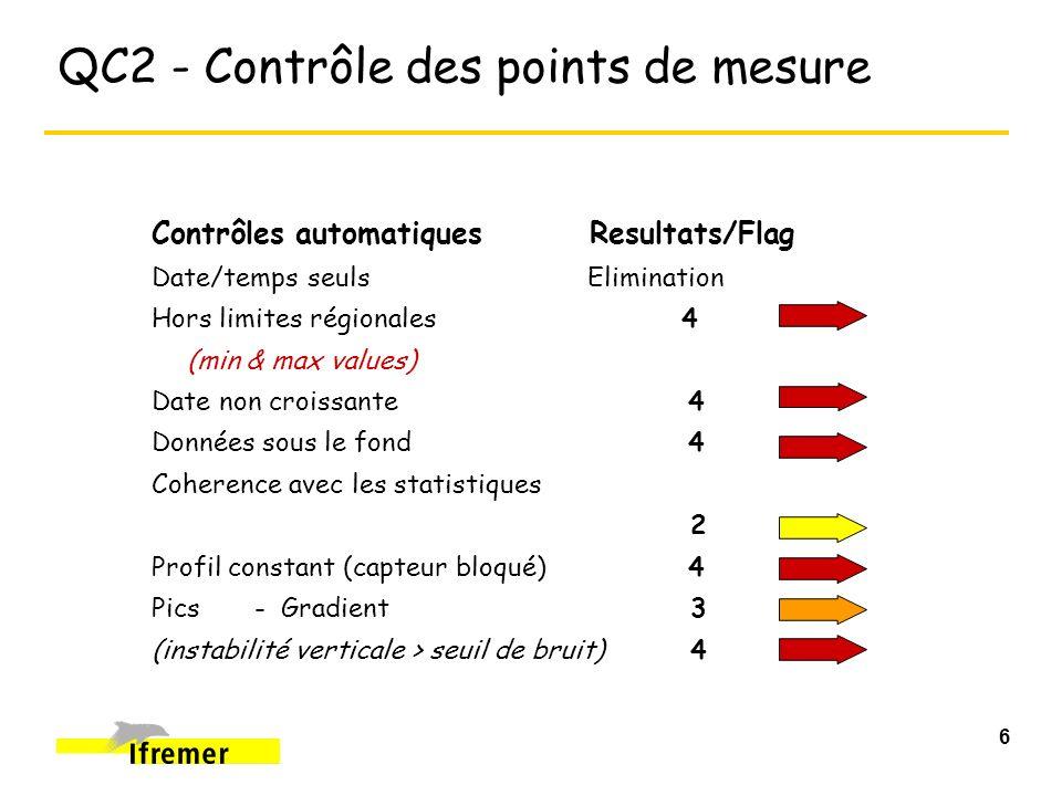 6 QC2 - Contrôle des points de mesure Contrôles automatiques Resultats/Flag Date/temps seuls Elimination Hors limites régionales 4 (min & max values)