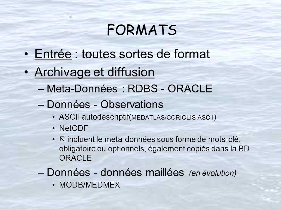 FORMATS Entrée : toutes sortes de format Archivage et diffusion –Meta-Données : RDBS - ORACLE –Données - Observations ASCII autodescriptif( MEDATLAS/CORIOLIS ASCII ) NetCDF incluent le meta-données sous forme de mots-clé, obligatoire ou optionnels, également copiés dans la BD ORACLE –Données - données maillées (en évolution) MODB/MEDMEX