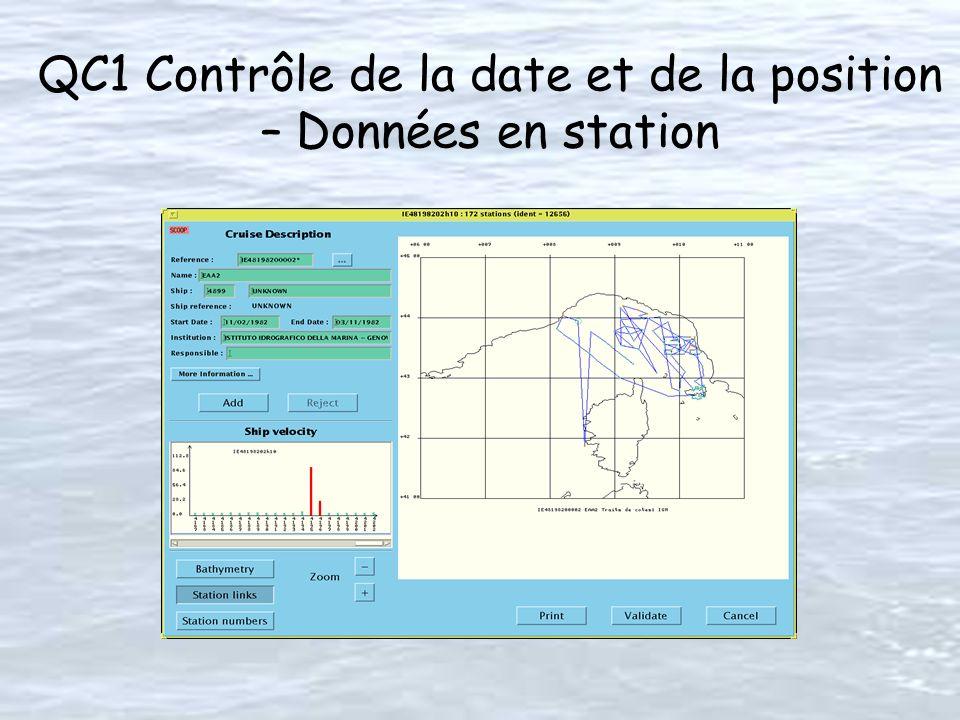 QC1 Contrôle de la date et de la position – Données en station