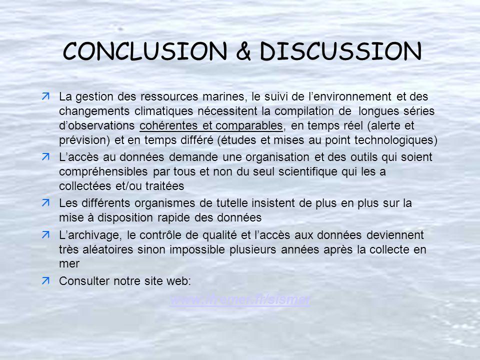 CONCLUSION & DISCUSSION äLa gestion des ressources marines, le suivi de lenvironnement et des changements climatiques nécessitent la compilation de lo