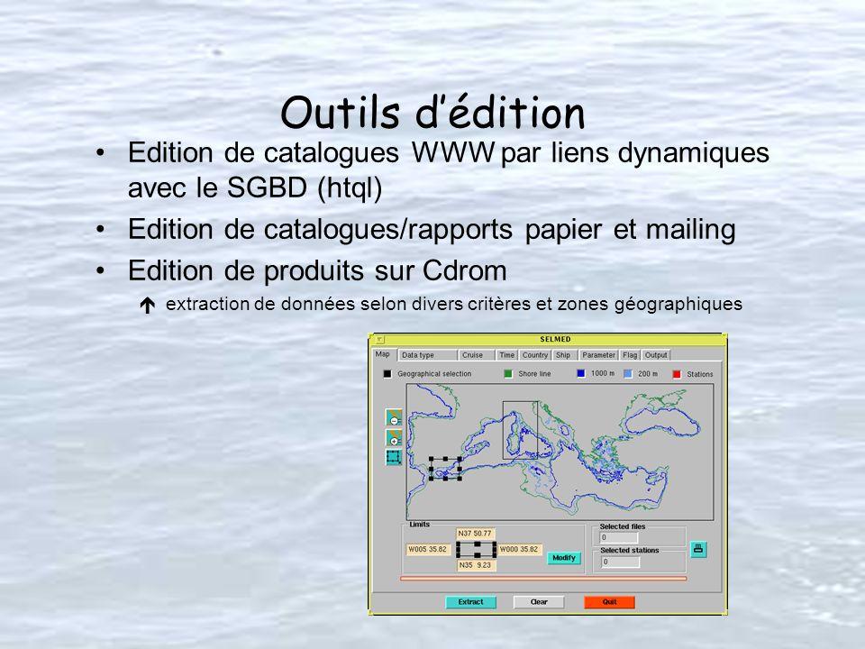 Outils dédition Edition de catalogues WWW par liens dynamiques avec le SGBD (htql) Edition de catalogues/rapports papier et mailing Edition de produits sur Cdrom éextraction de données selon divers critères et zones géographiques