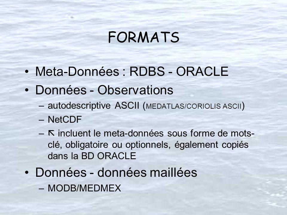 FORMATS Meta-Données : RDBS - ORACLE Données - Observations –autodescriptive ASCII ( MEDATLAS/CORIOLIS ASCII ) –NetCDF – incluent le meta-données sous forme de mots- clé, obligatoire ou optionnels, également copiés dans la BD ORACLE Données - données maillées –MODB/MEDMEX
