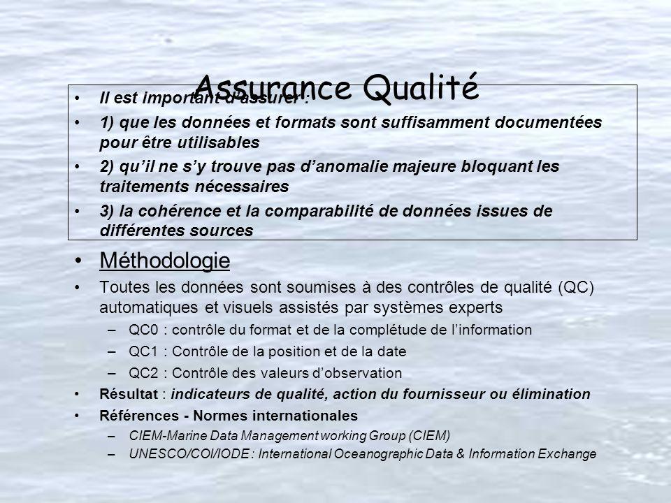 Assurance Qualité Il est important dassurer : 1) que les données et formats sont suffisamment documentées pour être utilisables 2) quil ne sy trouve p