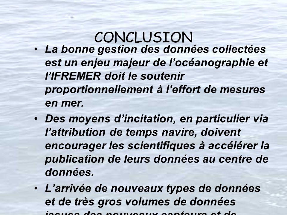 CONCLUSION La bonne gestion des données collectées est un enjeu majeur de locéanographie et lIFREMER doit le soutenir proportionnellement à leffort de mesures en mer.