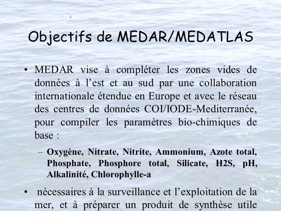 Objectifs de MEDAR/MEDATLAS MEDAR vise à compléter les zones vides de données à lest et au sud par une collaboration internationale étendue en Europe et avec le réseau des centres de données COI/IODE-Mediterranée, pour compiler les paramètres bio-chimiques de base : –Oxygène, Nitrate, Nitrite, Ammonium, Azote total, Phosphate, Phosphore total, Silicate, H2S, pH, Alkalinité, Chlorophylle-a nécessaires à la surveillance et lexploitation de la mer, et à préparer un produit de synthèse utile pour une large gamme dutilisateurs : scientifiques, étudiants, industrie.