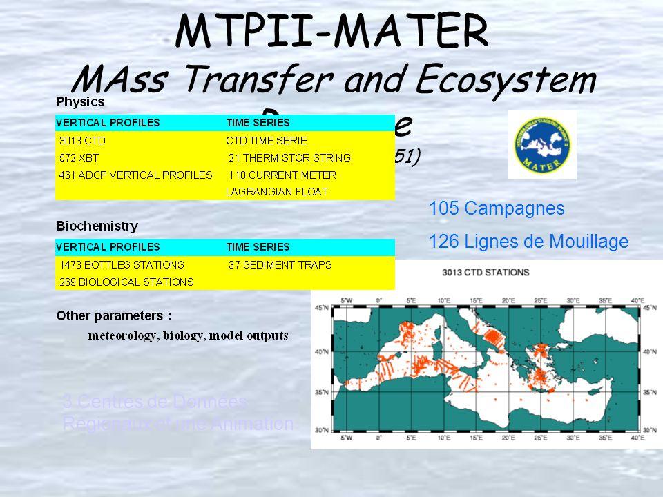 MTPII-MATER MAss Transfer and Ecosystem Response (MAS3-CT96-0051) 3 Centres de Données Régionaux et une Animation 105 Campagnes 126 Lignes de Mouillag